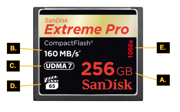 Photo of a SanDisk CF card with guides to the card ratings and symbols by Maine Wedding Photographer Russell Caron of Russell Caron Wedding Photography